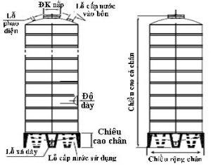 KÍch thước bồn nước inox Đại Thành