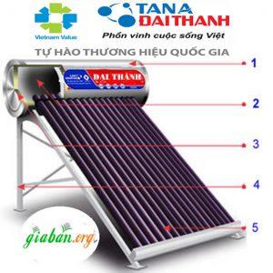 cấu tạo máy nước nóng năng lượng mặt trời Tân Á Đậi Thành