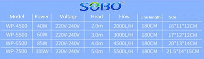 MÁY BƠM SOBOWP-4500-5500-6500-7500